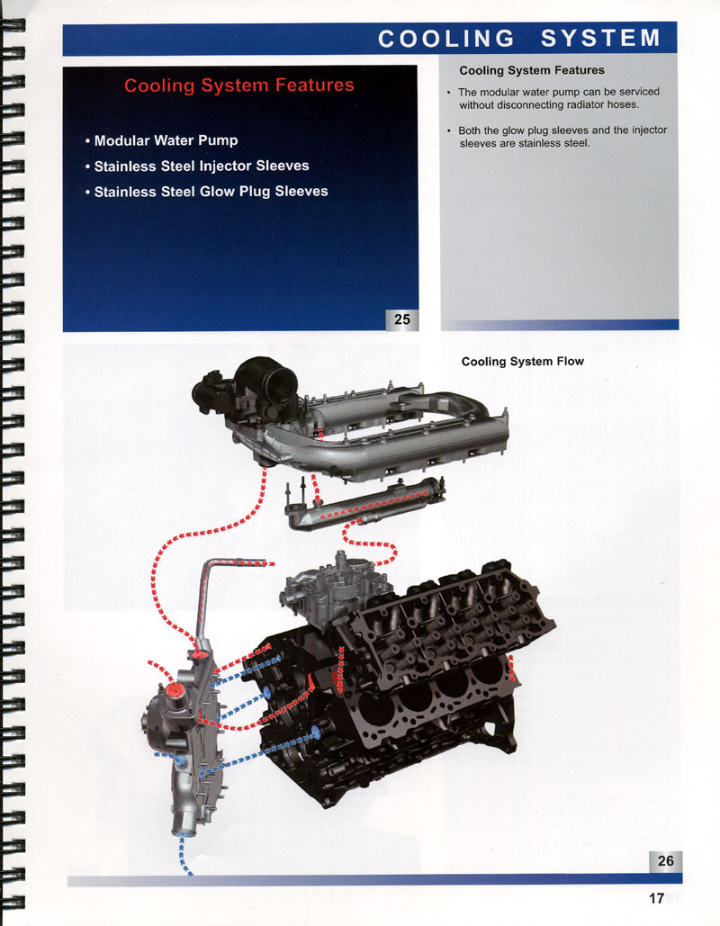 6 0 Fuel System Diagram Free Wiring For You 7 Powerstroke Filter Assembly Ford Diesel Library Rh 4 Akszer Eu 60 Parts