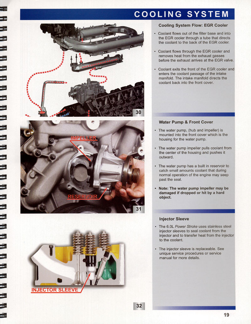 Here you go for the EGR cooler: From this manual: Powerstroke 6.0L ...