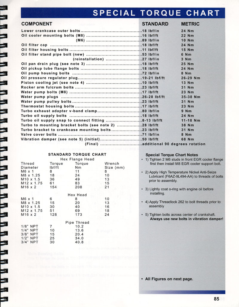 2005 6.0 Powerstroke Specs >> oil cooler torque spec - Ford Powerstroke Diesel Forum