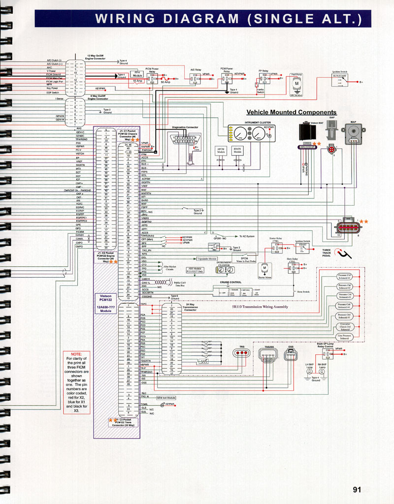 crank no start not fcim pcm help ford truck enthusiasts one thing i see in common all these codes are the 12 way and 8 way connectors at the top left of the diagram that might be a good place
